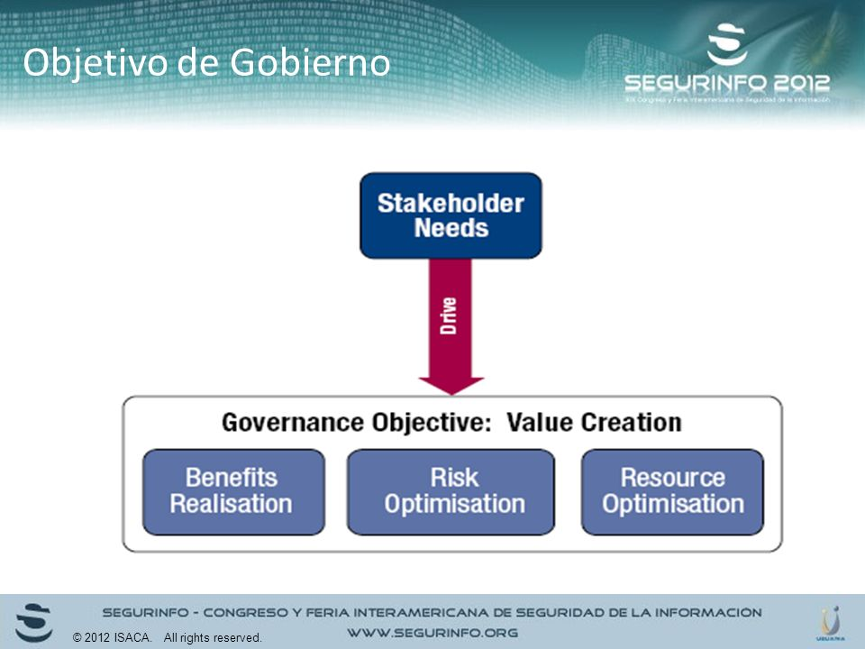 Objetivo de Gobierno © 2012 ISACA. All rights reserved.