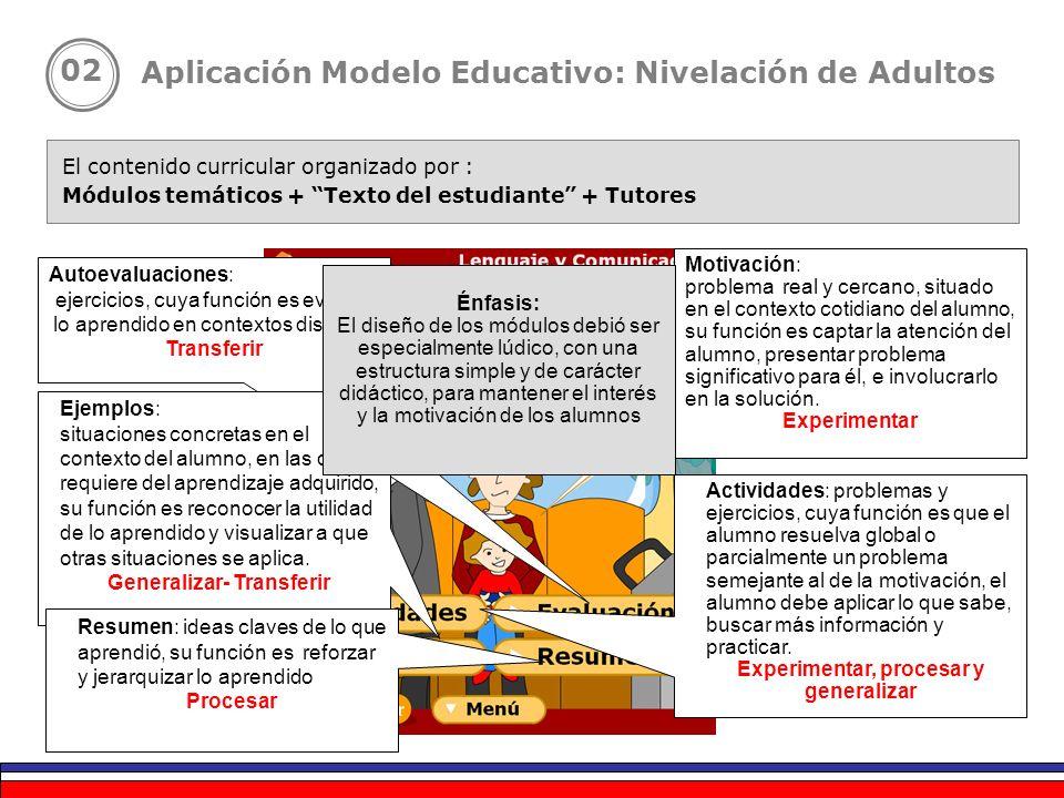 El contenido curricular organizado por : Módulos temáticos + Texto del estudiante + Tutores Aplicación Modelo Educativo: Nivelación de Adultos 02 Moti