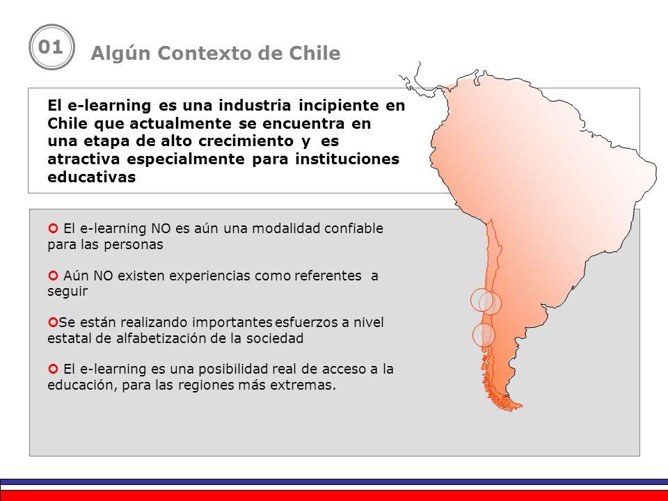 Algún Contexto de Chile 01 El e-learning es una industria incipiente en Chile que actualmente se encuentra en una etapa de alto crecimiento y es atrac