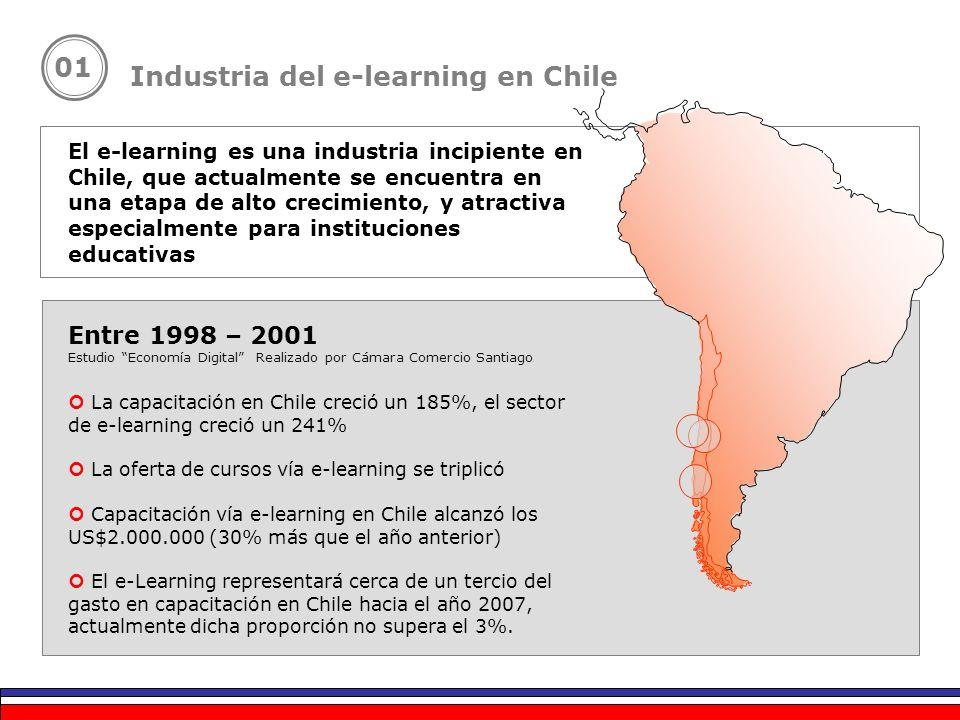 Industria del e-learning en Chile 01 El e-learning es una industria incipiente en Chile, que actualmente se encuentra en una etapa de alto crecimiento