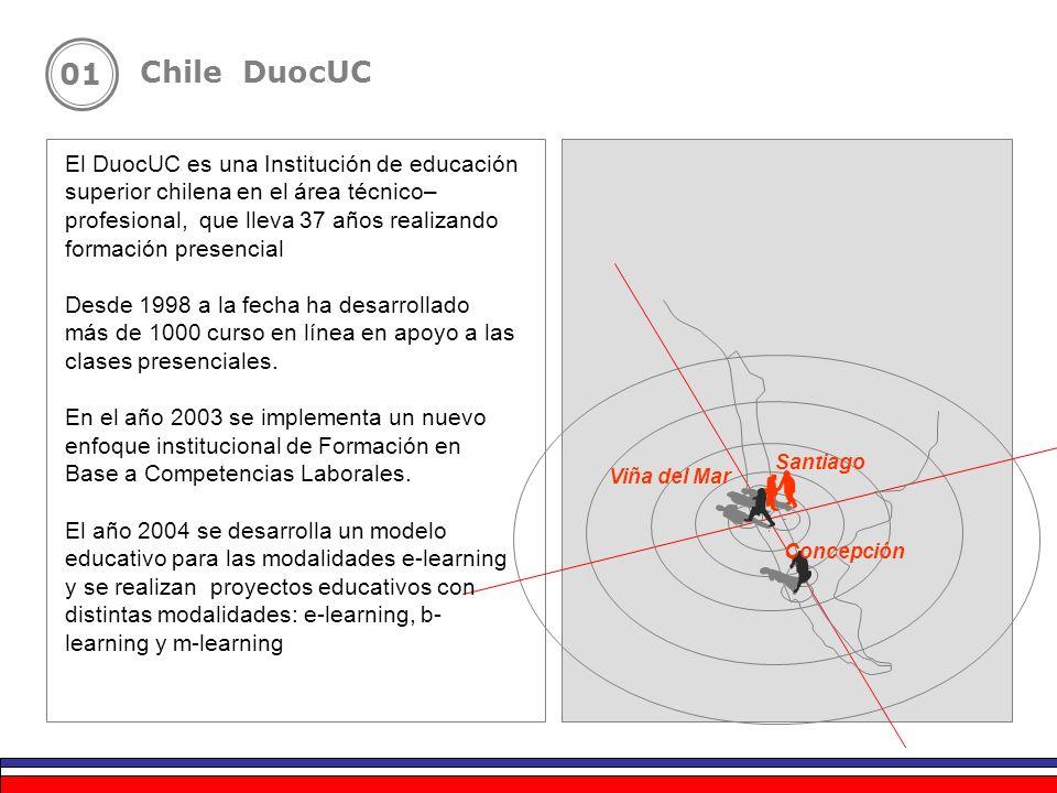 01 Viña del Mar Santiago Concepción El DuocUC es una Institución de educación superior chilena en el área técnico– profesional, que lleva 37 años real