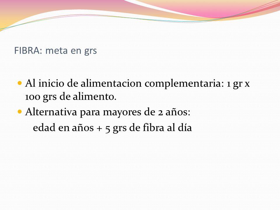 FIBRA: meta en grs Al inicio de alimentacion complementaria: 1 gr x 100 grs de alimento. Alternativa para mayores de 2 años: edad en años + 5 grs de f