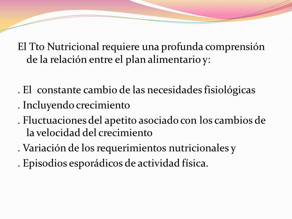 El Tto Nutricional requiere una profunda comprensión de la relación entre el plan alimentario y:. El constante cambio de las necesidades fisiológicas.