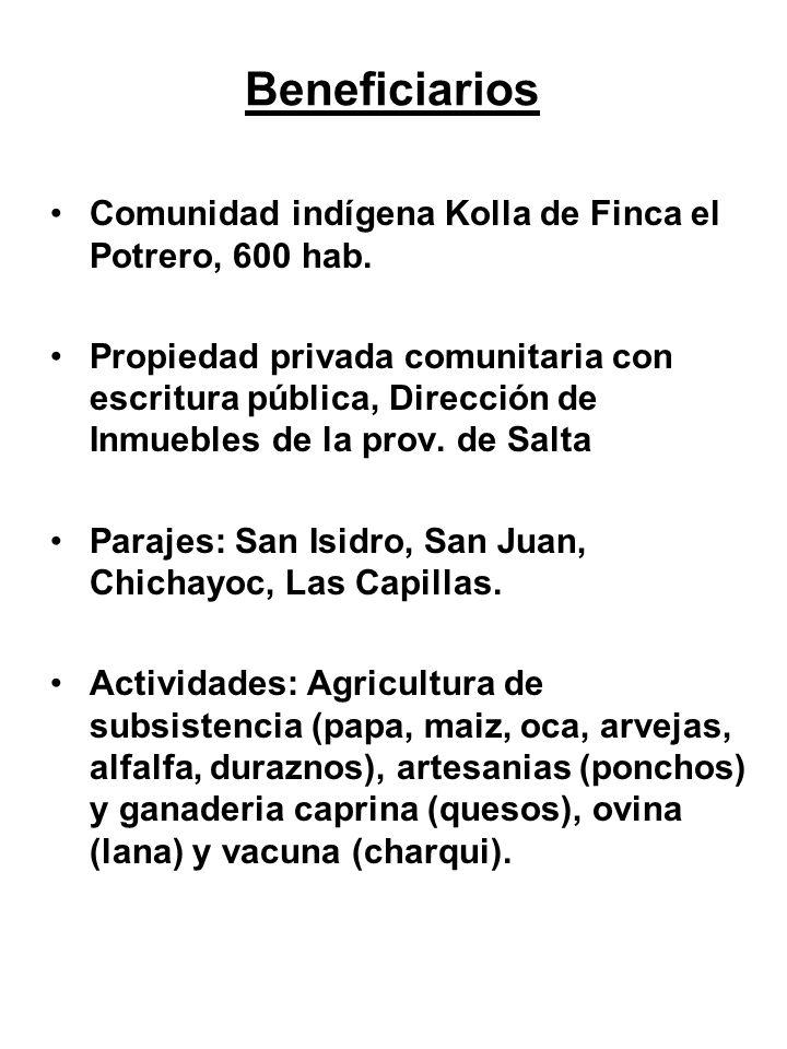 Beneficiarios Comunidad indígena Kolla de Finca el Potrero, 600 hab.