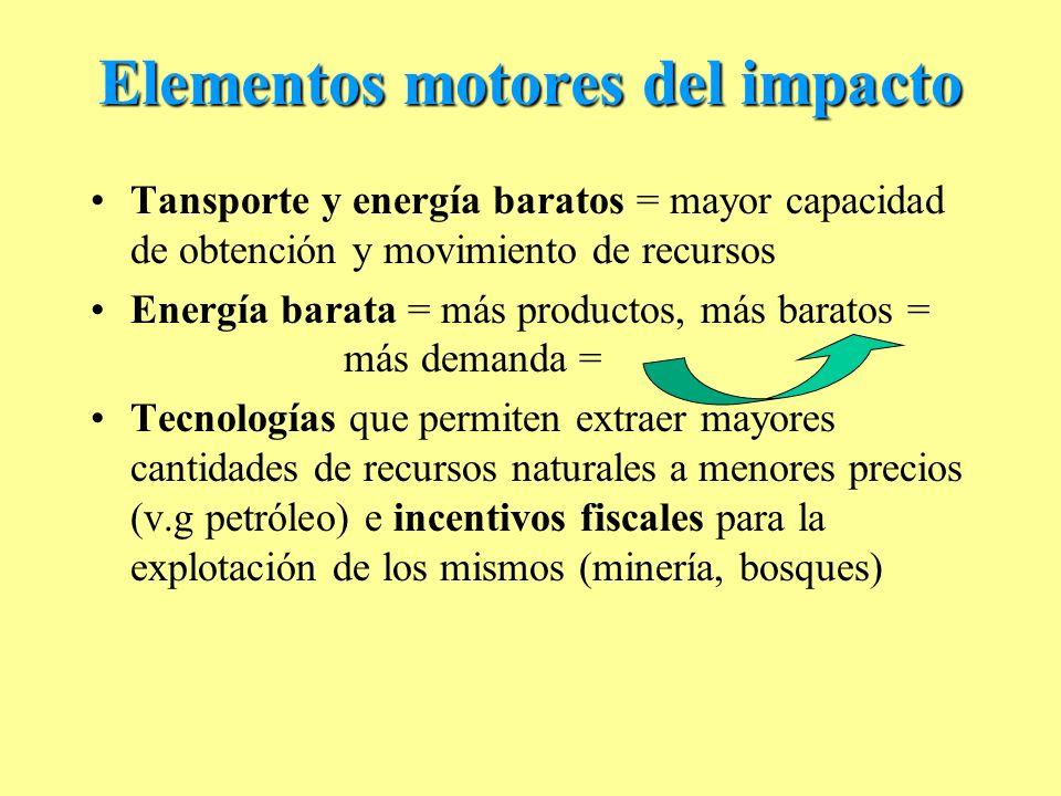 Elementos motores del impacto Tansporte y energía baratos = mayor capacidad de obtención y movimiento de recursos Energía barata = más productos, más baratos = más demanda = Tecnologías que permiten extraer mayores cantidades de recursos naturales a menores precios (v.g petróleo) e incentivos fiscales para la explotación de los mismos (minería, bosques)