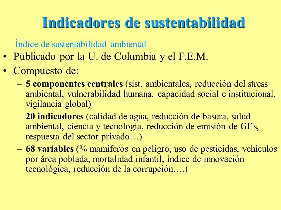 Indicadores de sustentabilidad Publicado por la U.