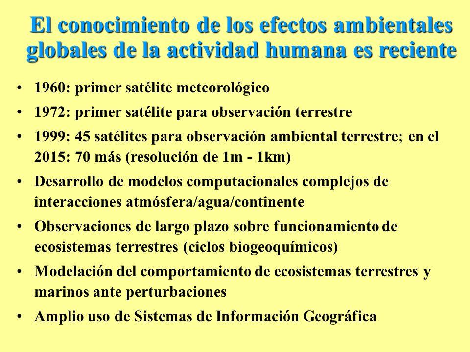 El conocimiento de los efectos ambientales globales de la actividad humana es reciente 1960: primer satélite meteorológico 1972: primer satélite para observación terrestre 1999: 45 satélites para observación ambiental terrestre; en el 2015: 70 más (resolución de 1m - 1km) Desarrollo de modelos computacionales complejos de interacciones atmósfera/agua/continente Observaciones de largo plazo sobre funcionamiento de ecosistemas terrestres (ciclos biogeoquímicos) Modelación del comportamiento de ecosistemas terrestres y marinos ante perturbaciones Amplio uso de Sistemas de Información Geográfica