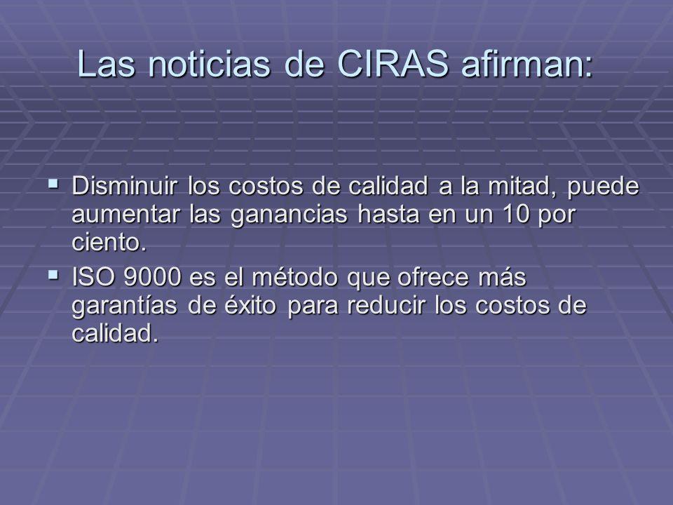Las noticias de CIRAS afirman: Disminuir los costos de calidad a la mitad, puede aumentar las ganancias hasta en un 10 por ciento.