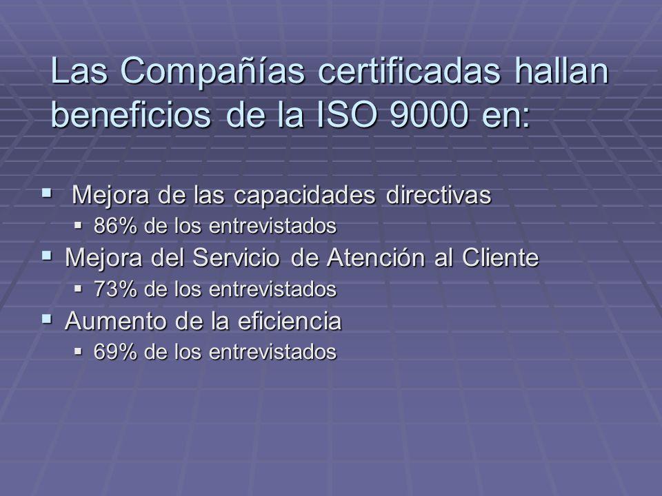 Las Compañías certificadas hallan beneficios de la ISO 9000 en: Mejora de las capacidades directivas Mejora de las capacidades directivas 86% de los entrevistados 86% de los entrevistados Mejora del Servicio de Atención al Cliente Mejora del Servicio de Atención al Cliente 73% de los entrevistados 73% de los entrevistados Aumento de la eficiencia Aumento de la eficiencia 69% de los entrevistados 69% de los entrevistados