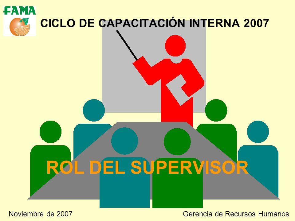 CICLO DE CAPACITACIÓN INTERNA 2007 ROL DEL SUPERVISOR Gerencia de Recursos HumanosNoviembre de 2007