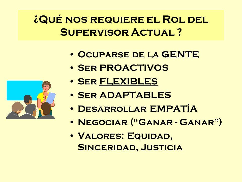 ¿Qué nos requiere el Rol del Supervisor Actual ? GENTEOcuparse de la GENTE Ser PROACTIVOS Ser FLEXIBLES Ser ADAPTABLES Desarrollar EMPATÍA Negociar (G