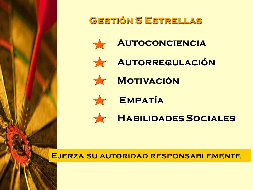 Autoconciencia Autorregulación Motivación Empatía Habilidades Sociales Ejerza su autoridad responsablemente