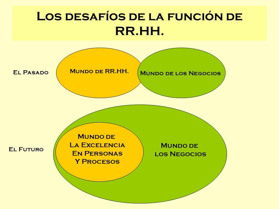 Los desafíos de la función de RR.HH. Mundo de RR.HH. Mundo de los Negocios Mundo de los Negocios Mundo de La Excelencia En Personas Y Procesos El Pasa