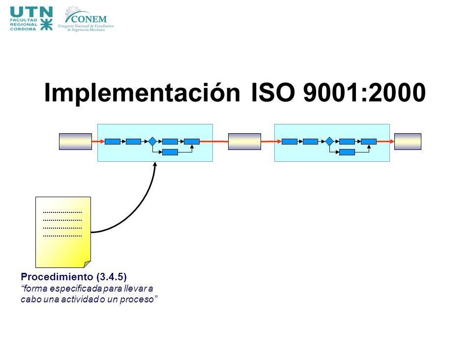 Procedimiento (3.4.5) forma especificada para llevar a cabo una actividad o un proceso Implementación ISO 9001:2000
