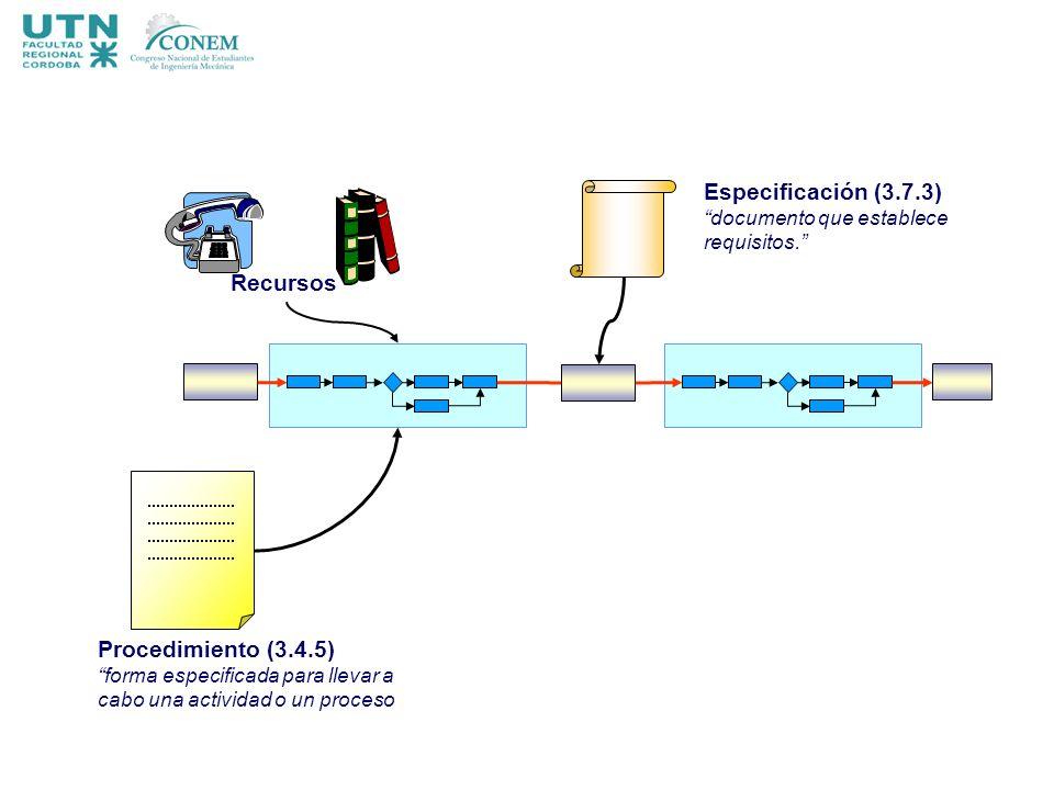 Procedimiento (3.4.5) forma especificada para llevar a cabo una actividad o un proceso Especificación (3.7.3) documento que establece requisitos. Recu
