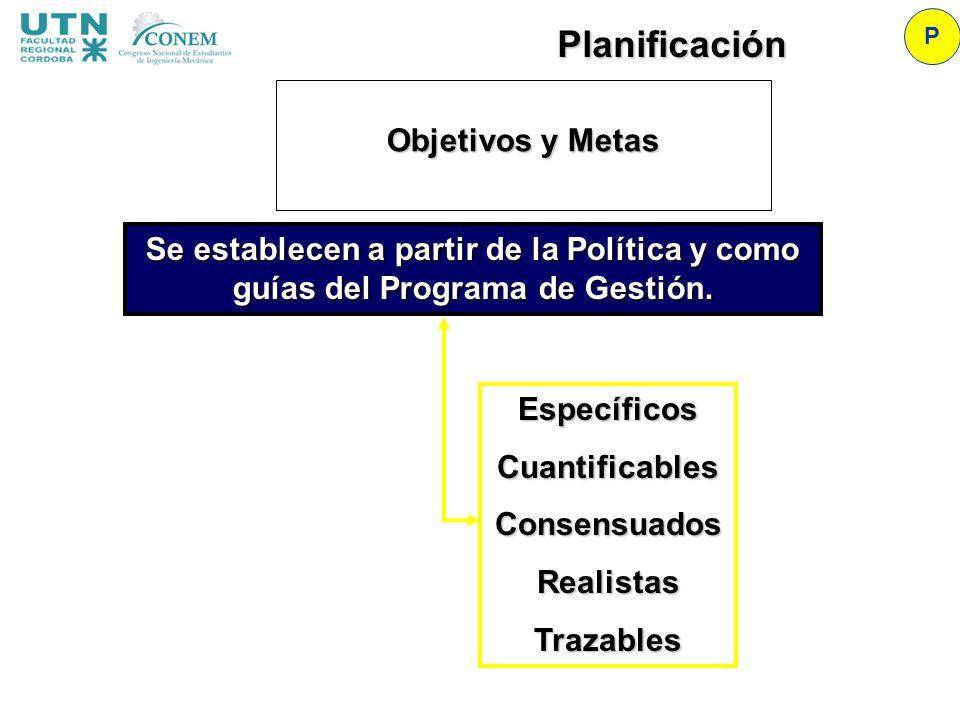 Se establecen a partir de la Política y como guías del Programa de Gestión. EspecíficosCuantificablesConsensuadosRealistasTrazables Objetivos y Metas