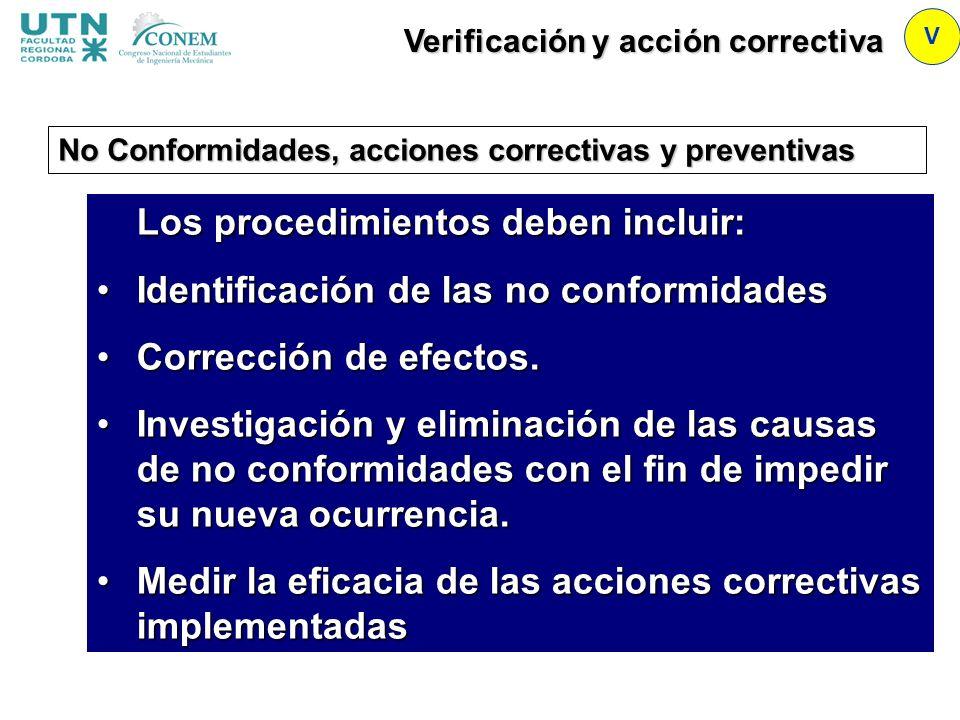 Verificación y acción correctiva V No Conformidades, acciones correctivas y preventivas Los procedimientos deben incluir: Identificación de las no con