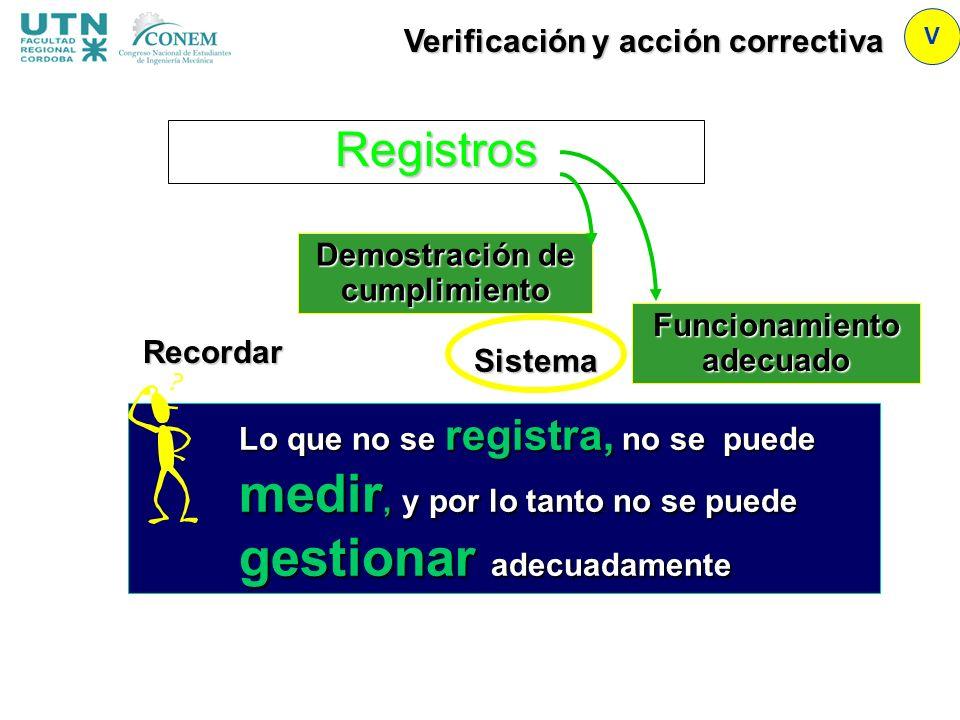 Demostración de cumplimiento Funcionamiento adecuado Sistema Lo que no se registra, no se puede medir, y por lo tanto no se puede gestionar adecuadame