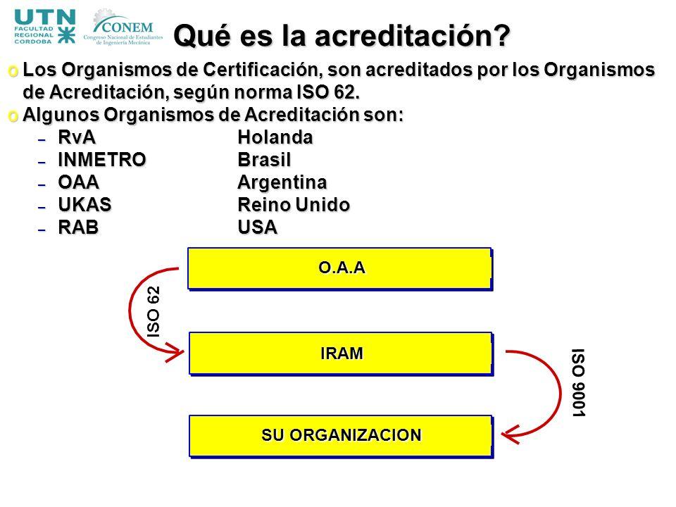 oLos Organismos de Certificación, son acreditados por los Organismos de Acreditación, según norma ISO 62. oAlgunos Organismos de Acreditación son: – R