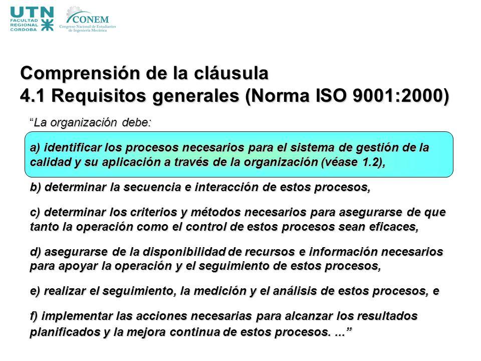 La organización debe:La organización debe: a) identificar los procesos necesarios para el sistema de gestión de la calidad y su aplicación a través de