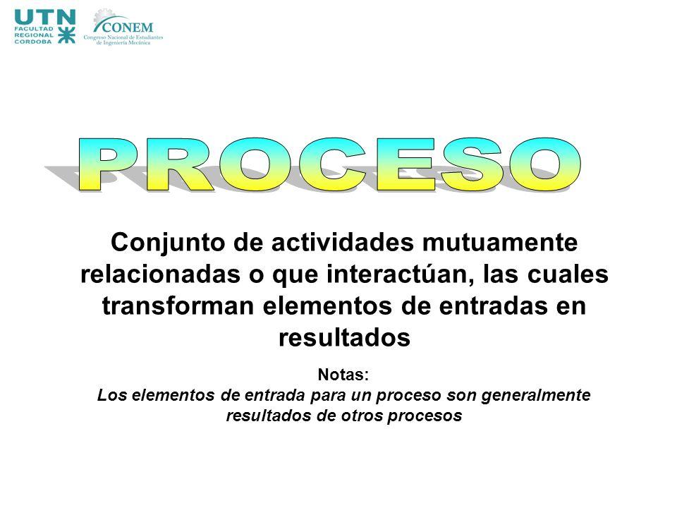 Implementación y Operación H Los documentos exigidos se deben controlar.