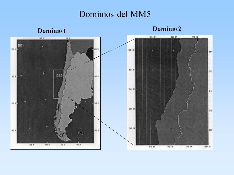 Dominios del MM5 Dominio 1 Dominio 2