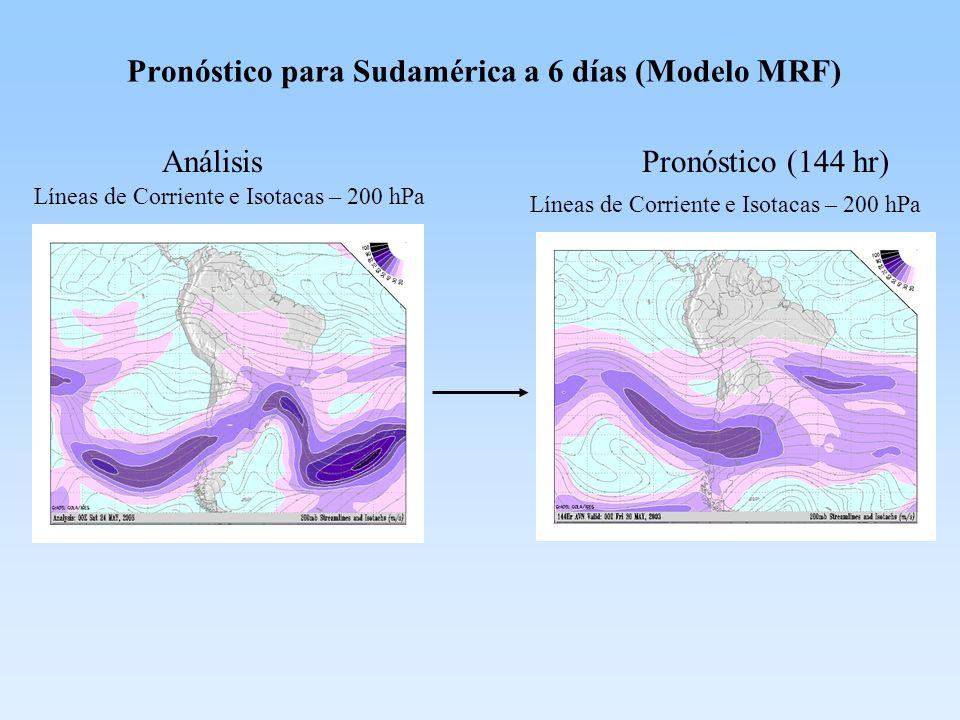 Pronóstico de mesoescala por el MM5 (DMC) Corte Vertical N-S Vorticidad Potencial - Viento Vectorial - T° Potencial
