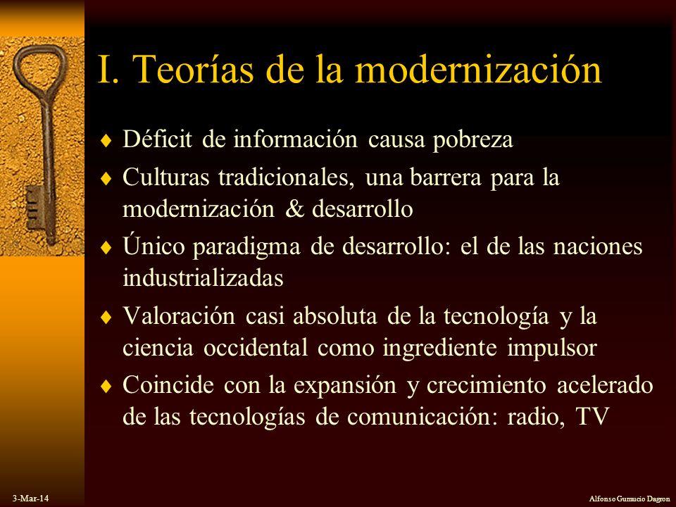 3-Mar-14 Alfonso Gumucio Dagron I. Teorías de la modernización Déficit de información causa pobreza Culturas tradicionales, una barrera para la modern