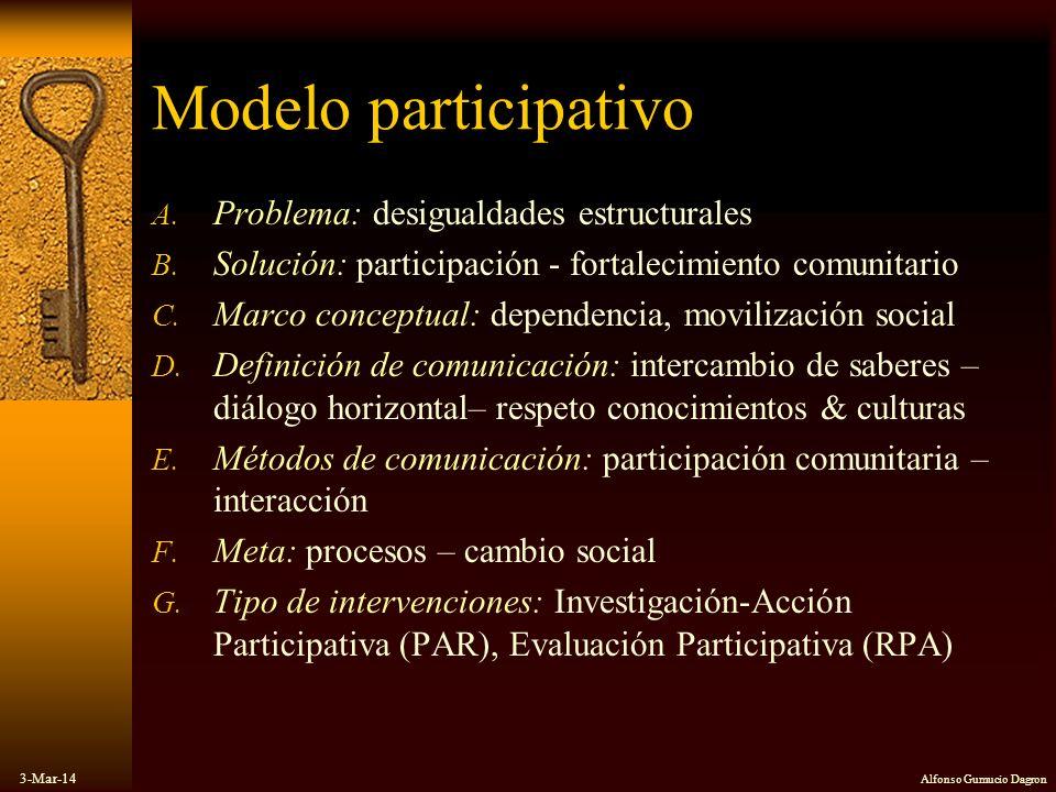 3-Mar-14 Alfonso Gumucio Dagron Modelo participativo A. Problema: desigualdades estructurales B. Solución: participación - fortalecimiento comunitario