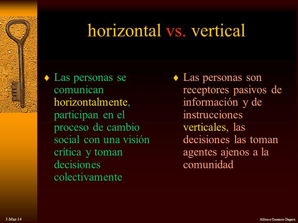 3-Mar-14 Alfonso Gumucio Dagron horizontal vs. vertical Las personas se comunican horizontalmente, participan en el proceso de cambio social con una v