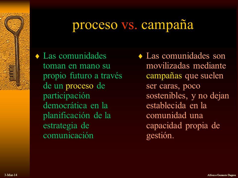 3-Mar-14 Alfonso Gumucio Dagron proceso vs. campaña Las comunidades toman en mano su propio futuro a través de un proceso de participación democrática