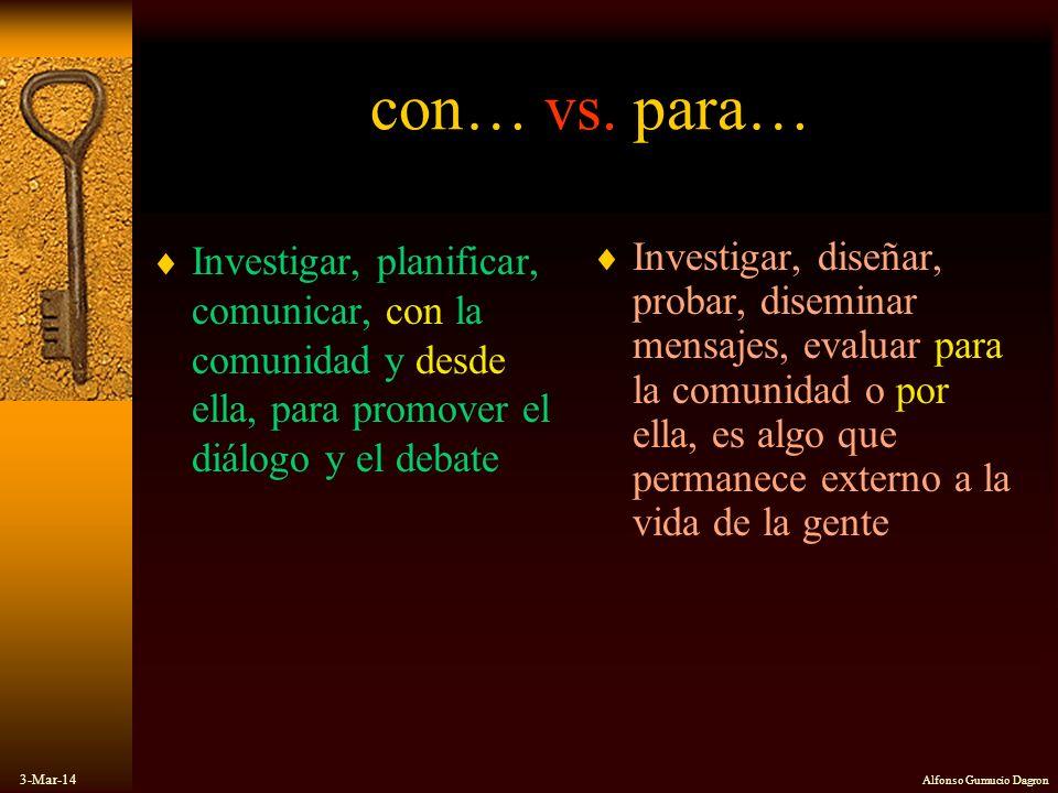 3-Mar-14 Alfonso Gumucio Dagron con… vs. para… Investigar, planificar, comunicar, con la comunidad y desde ella, para promover el diálogo y el debate