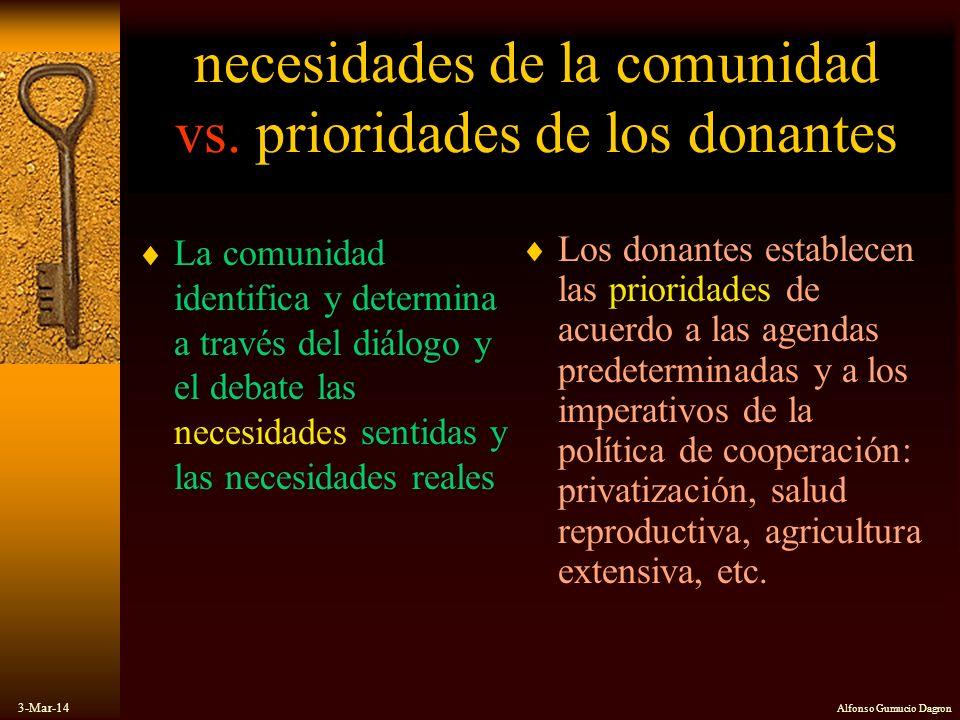 3-Mar-14 Alfonso Gumucio Dagron necesidades de la comunidad vs. prioridades de los donantes La comunidad identifica y determina a través del diálogo y