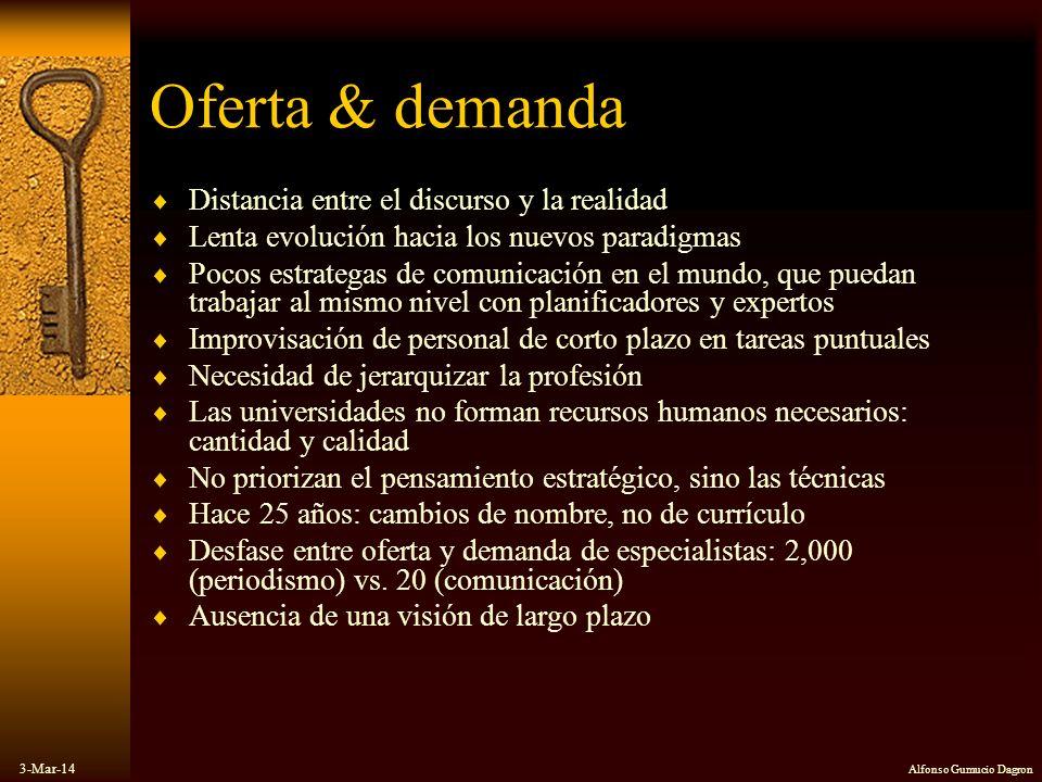 3-Mar-14 Alfonso Gumucio Dagron Oferta & demanda Distancia entre el discurso y la realidad Lenta evolución hacia los nuevos paradigmas Pocos estratega