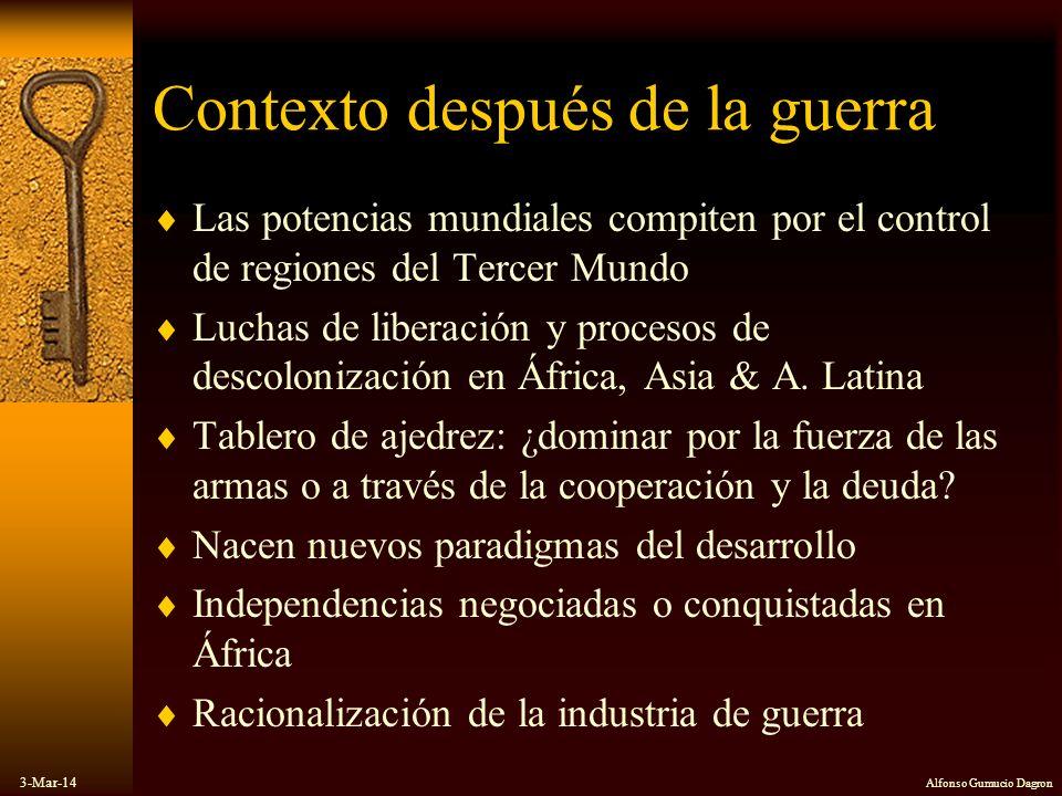 3-Mar-14 Alfonso Gumucio Dagron Contexto después de la guerra Las potencias mundiales compiten por el control de regiones del Tercer Mundo Luchas de l