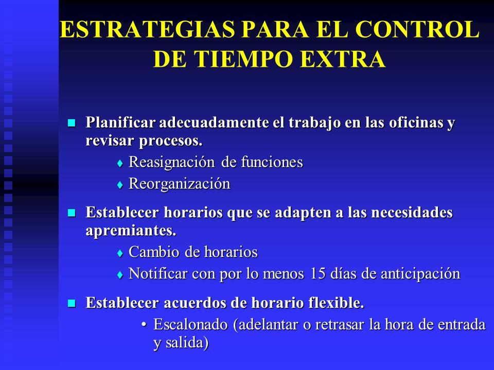 ESTRATEGIAS PARA EL CONTROL DE TIEMPO EXTRA Planificar adecuadamente el trabajo en las oficinas y revisar procesos. Planificar adecuadamente el trabaj