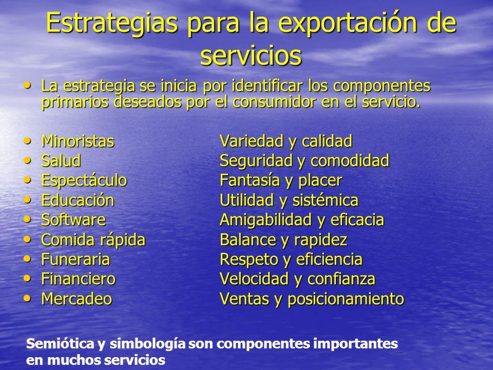 Estrategias para la exportación de servicios La estrategia se inicia por identificar los componentes primarios deseados por el consumidor en el servicio.