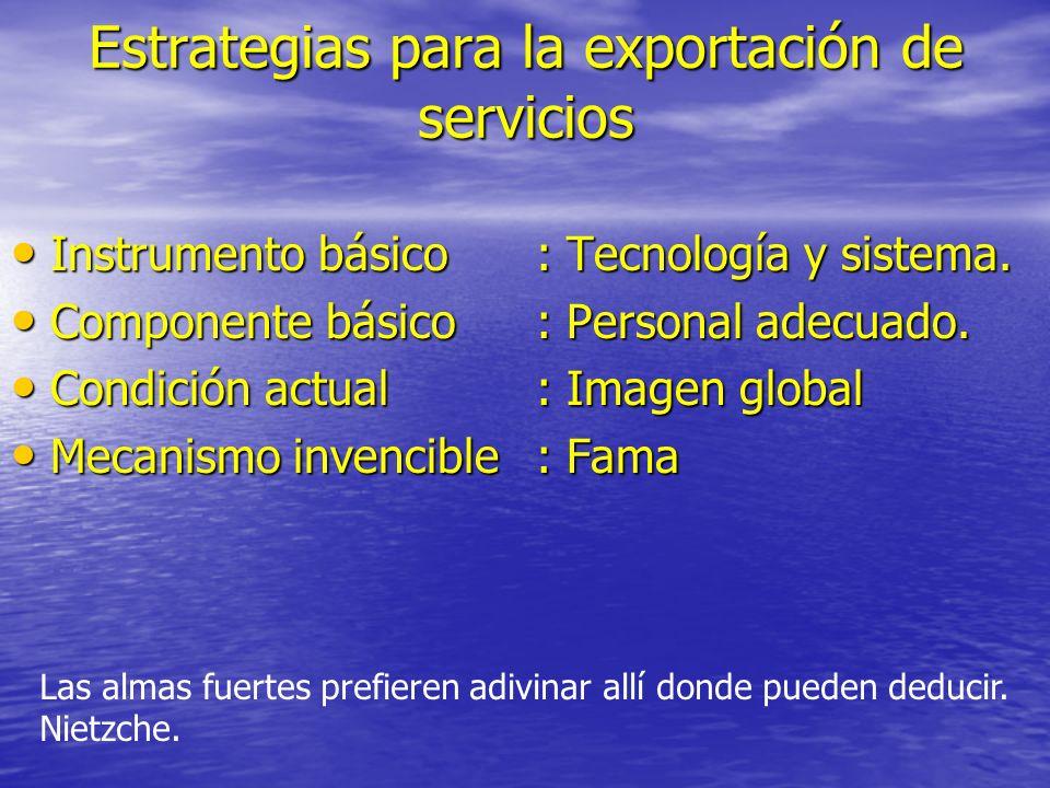 Estrategias para la exportación de servicios Instrumento básico: Tecnología y sistema.