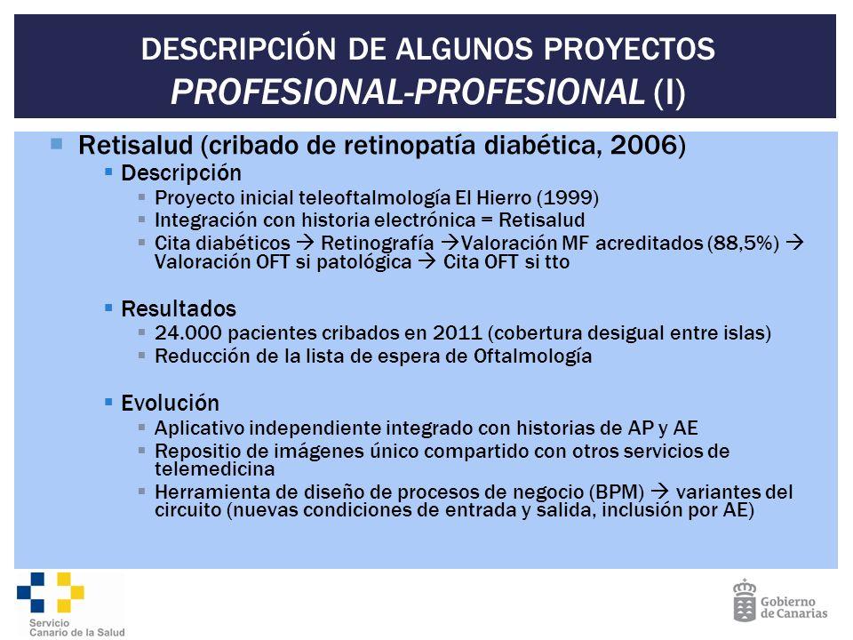 DESCRIPCIÓN DE ALGUNOS PROYECTOS PROFESIONAL-PROFESIONAL (I) Retisalud (cribado de retinopatía diabética, 2006) Descripción Proyecto inicial teleoftal