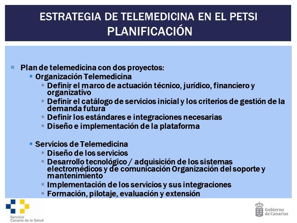 ESTRATEGIA DE TELEMEDICINA EN EL PETSI PLANIFICACIÓN Plan de telemedicina con dos proyectos: Organización Telemedicina Definir el marco de actuación t