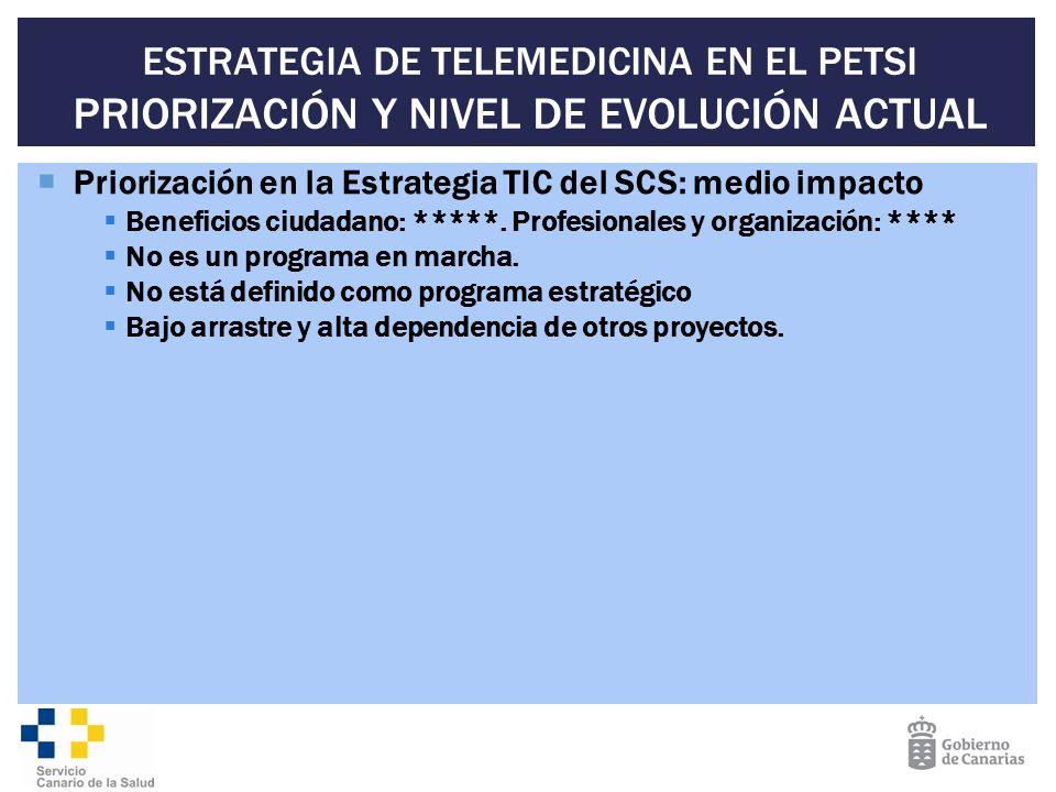ESTRATEGIA DE TELEMEDICINA EN EL PETSI PRIORIZACIÓN Y NIVEL DE EVOLUCIÓN ACTUAL Priorización en la Estrategia TIC del SCS: medio impacto Beneficios ci