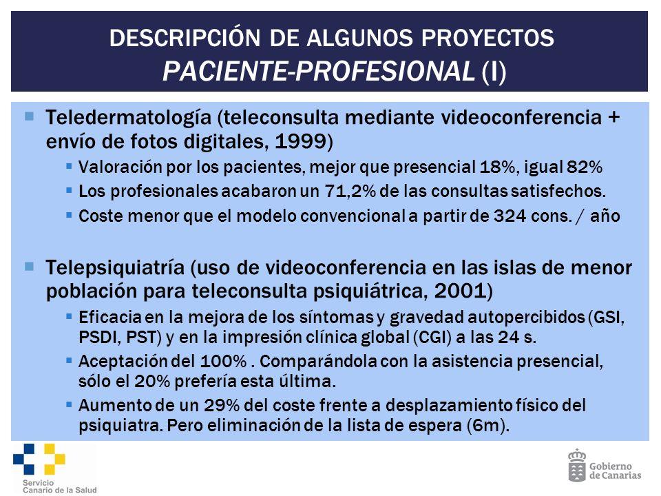 DESCRIPCIÓN DE ALGUNOS PROYECTOS PACIENTE-PROFESIONAL (I) Teledermatología (teleconsulta mediante videoconferencia + envío de fotos digitales, 1999) V