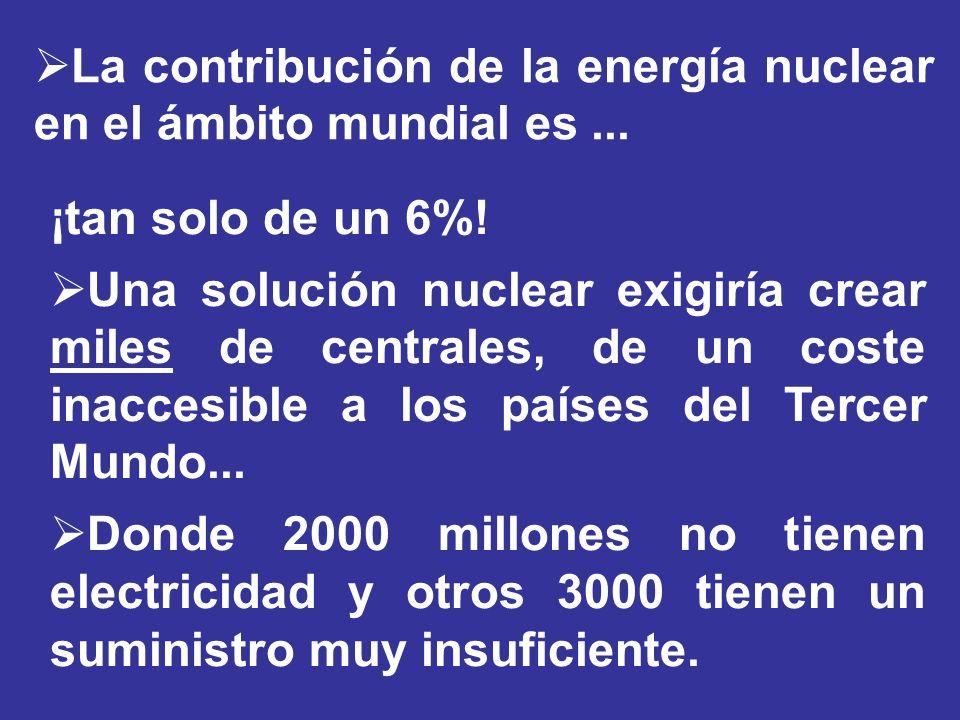 La contribución de la energía nuclear en el ámbito mundial es... ¡tan solo de un 6%! Una solución nuclear exigiría crear miles de centrales, de un cos