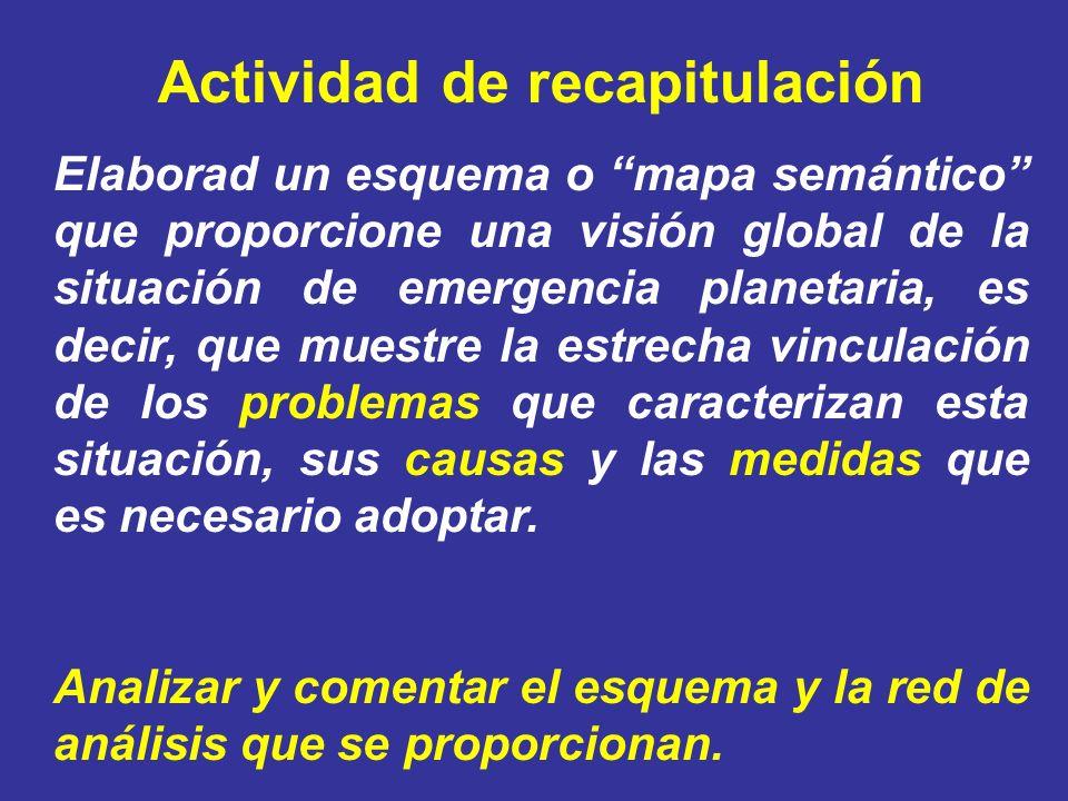Actividad de recapitulación Elaborad un esquema o mapa semántico que proporcione una visión global de la situación de emergencia planetaria, es decir,