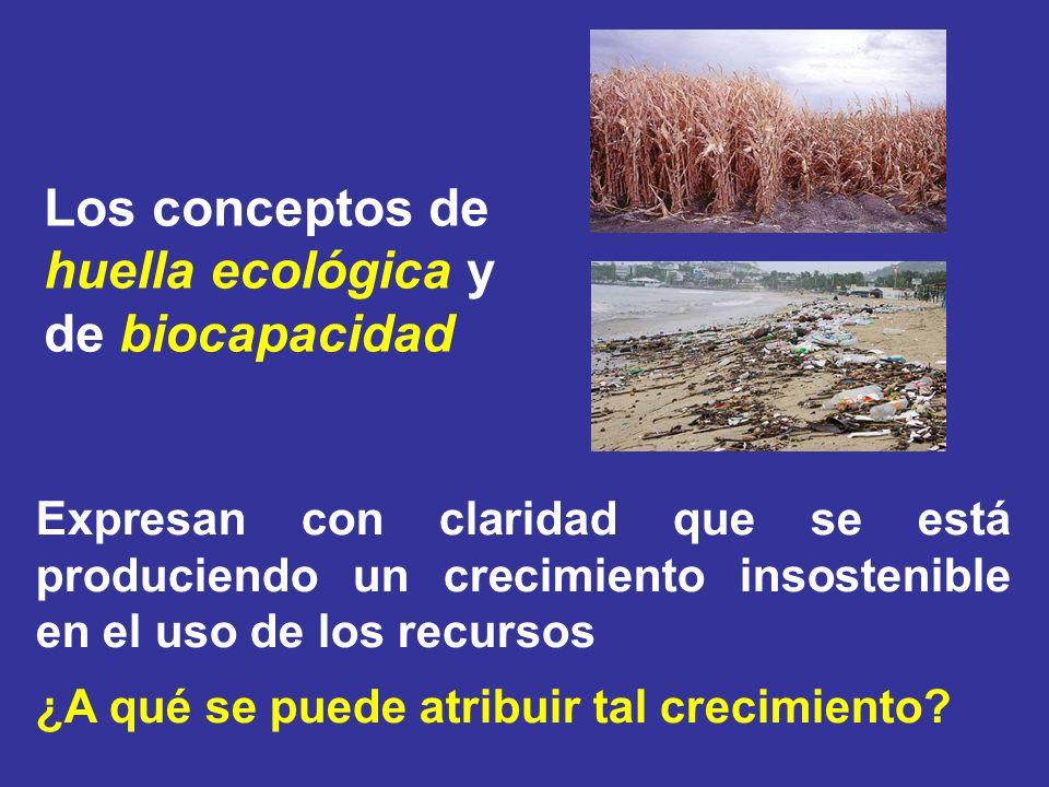Los conceptos de huella ecológica y de biocapacidad Expresan con claridad que se está produciendo un crecimiento insostenible en el uso de los recurso
