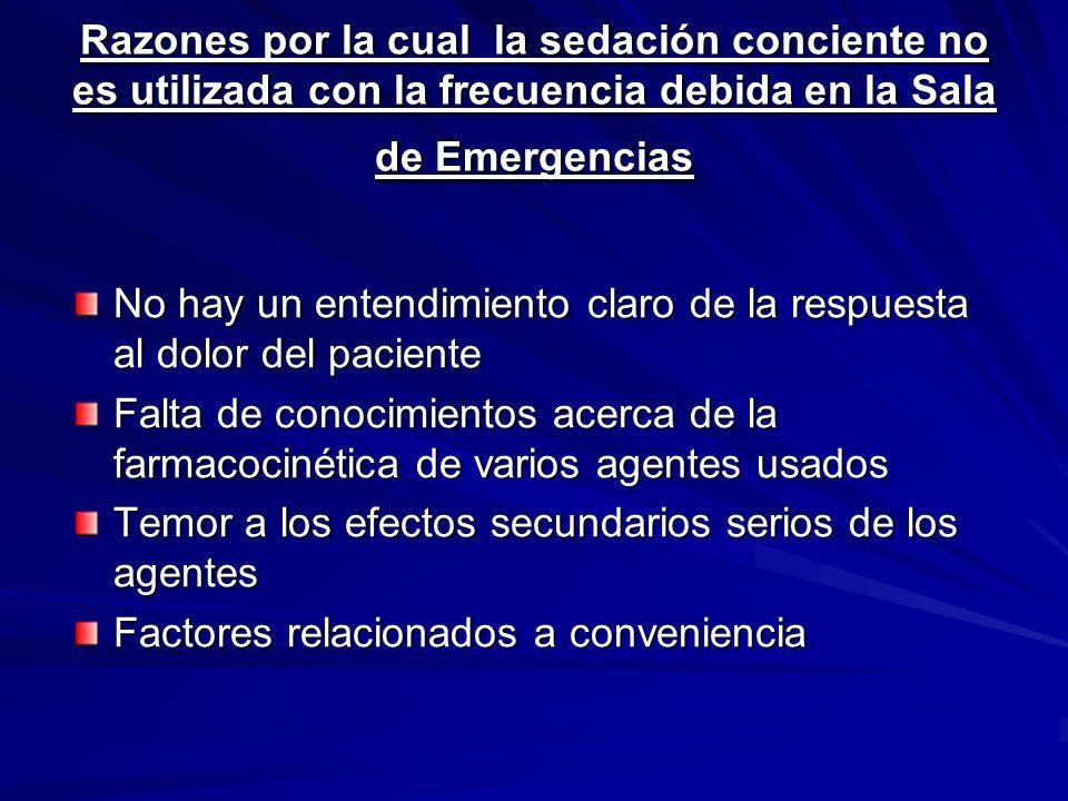 Razones por la cual la sedación conciente no es utilizada con la frecuencia debida en la Sala de Emergencias No hay un entendimiento claro de la respu