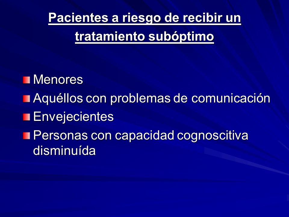 Pacientes a riesgo de recibir un tratamiento subóptimo Menores Aquéllos con problemas de comunicación Envejecientes Personas con capacidad cognoscitiv