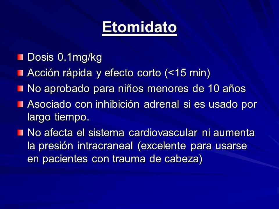 Etomidato Dosis 0.1mg/kg Acción rápida y efecto corto (<15 min) No aprobado para niños menores de 10 años Asociado con inhibición adrenal si es usado