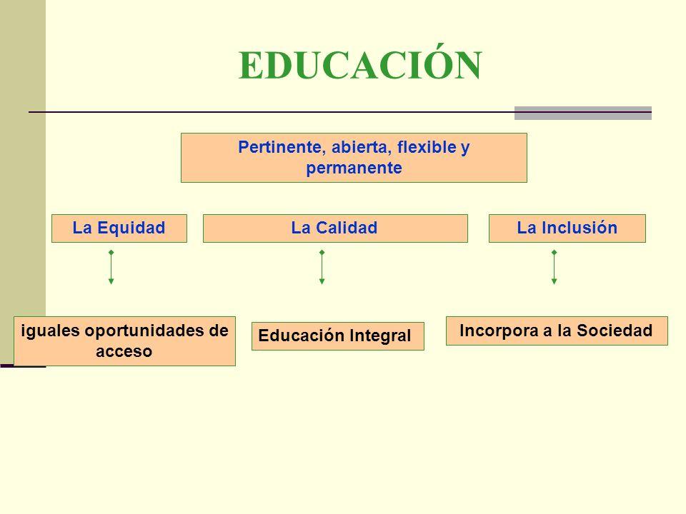 EDUCACIÓN La Equidad Pertinente, abierta, flexible y permanente La Inclusión iguales oportunidades de acceso La Calidad Incorpora a la Sociedad Educac