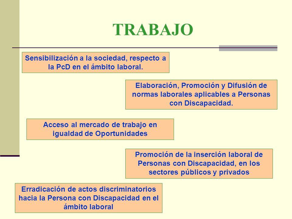 TRABAJO Acceso al mercado de trabajo en igualdad de Oportunidades Erradicación de actos discriminatorios hacia la Persona con Discapacidad en el ámbit